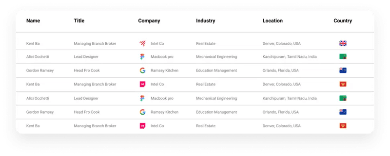 B2B Lead database